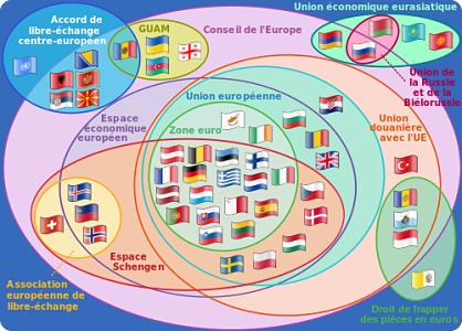 L'espace Schengen est-il menacé ?