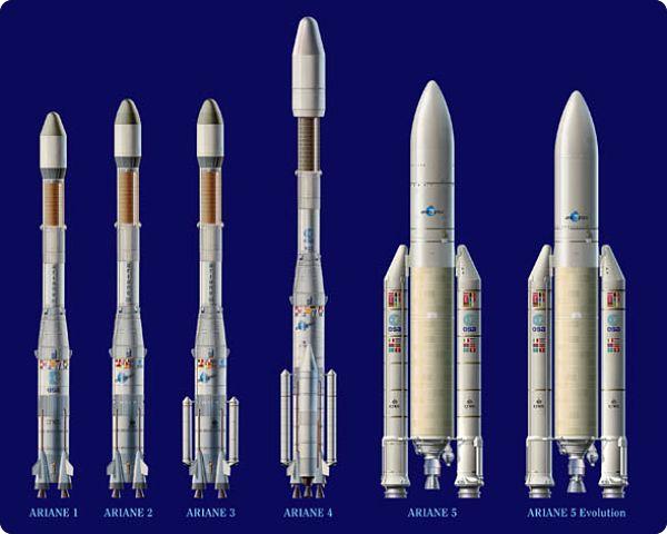 le CNES et Airbus Safran Launchers préparent des systèmes de lancement européens à très bas coût.