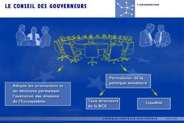 Décision du conseil des gouverneurs de la BCE