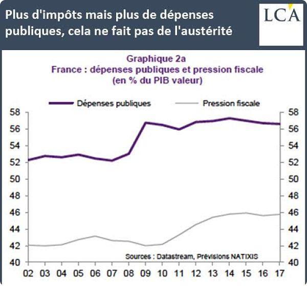 Mensonges sur la monnaie, l'euro et l'austérité  Par Simone Wapler