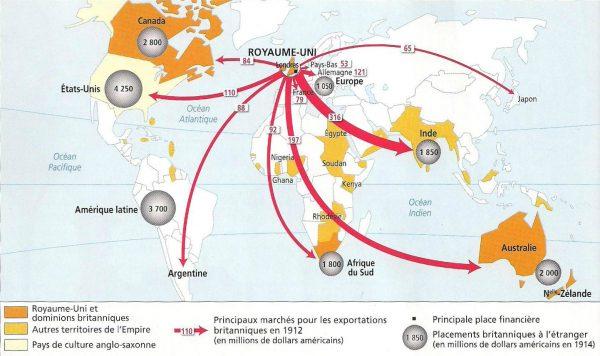 Principales tendances des flux financiers mondiaux