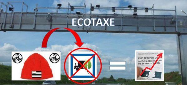 Ecotaxe : Quel gâchis !  par G. Frixon