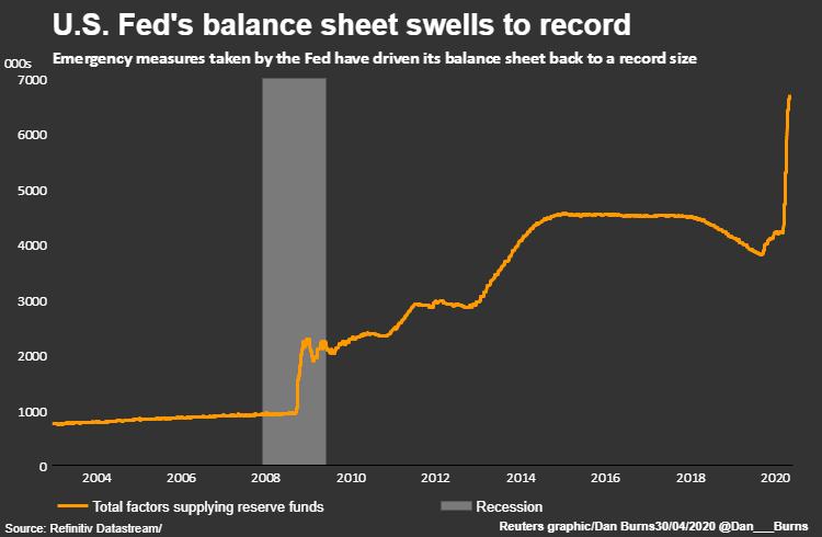 Est-ce que le prix de l'Or va continuer à augmenter ?