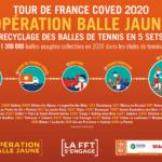 Lancement du Tour de France 2020 de l'Opération Balle Jaune